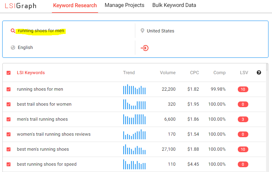 Use LSIGraph to map keywords to the buyer's journey