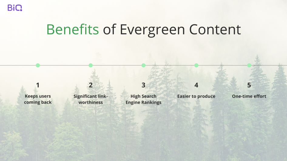 An image with description of benefits of evergreen content