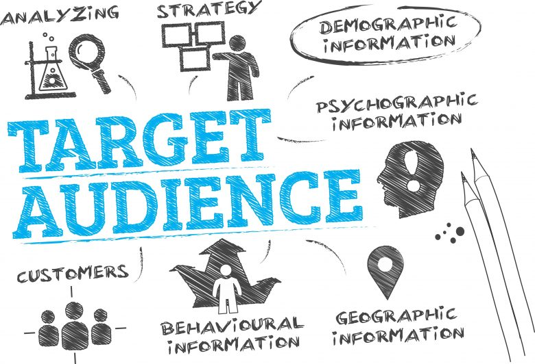 Who is your target audience? Is it teens? Single parents? Business-minded individuals? Fresh graduates? C-level executives?