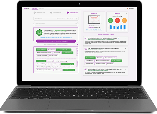 WordGraph is a FREE Word Vector tool that Improves your content search relevancy by performing A.I. powered keyword & content gap analysis against the top 10 ranking.