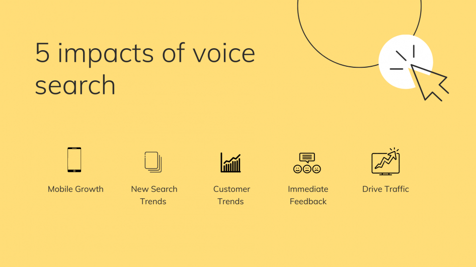 5 impacts of voice search; mobile growth, new search trends, customer trends, immediate feedback, drive traffic