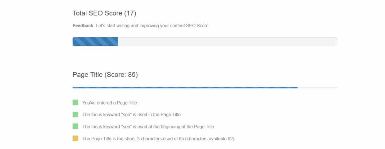 Total SEO Score section from the SEO Content editor