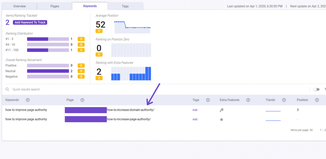 Rank Tracking: Track Your SEO Performance Like a Boss