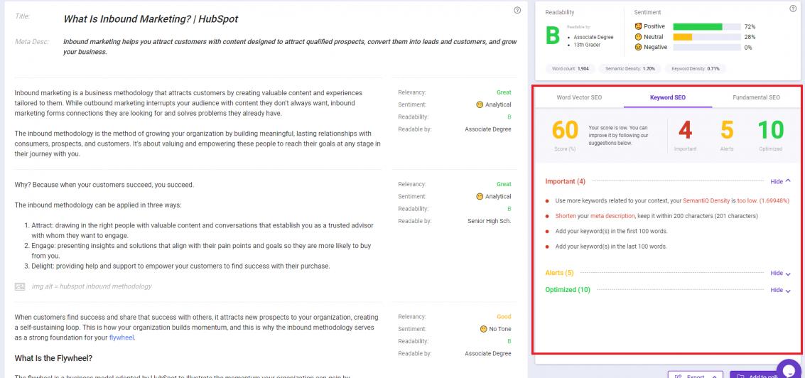 Keyword SEO help you to improve your keyword optimization