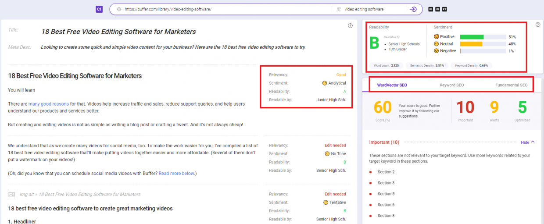 BiQ Content intelligence result page