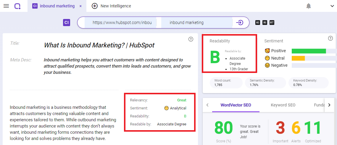 BiQ Content Intelligence shows you the readability for better content optimization.