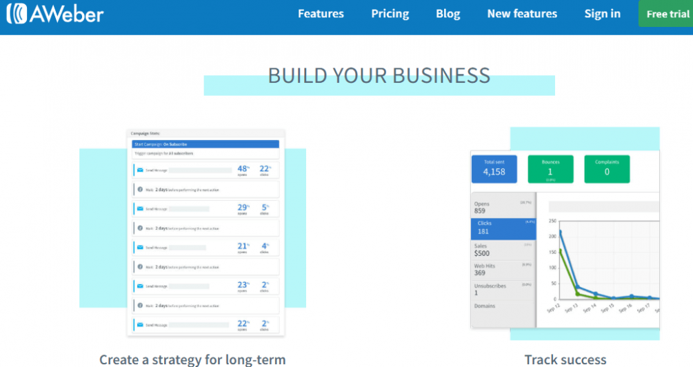 best email marketing tools - AWeber