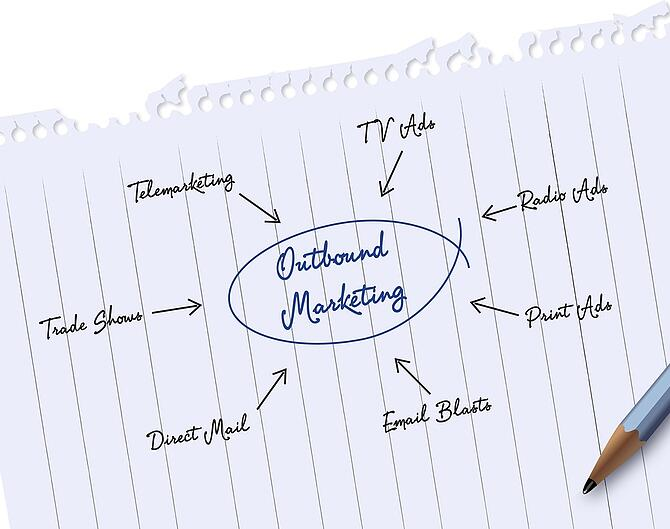 outbound marketing examples