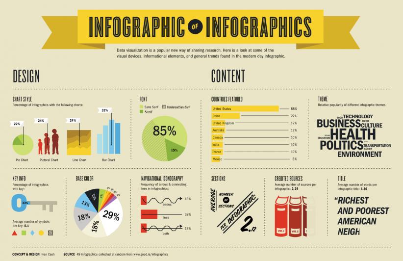 Description: Infographics backlinks