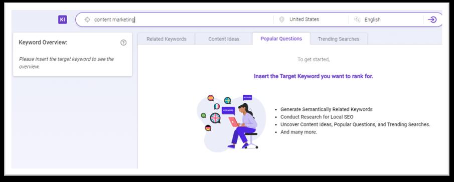 BiQ Keyword Intelligence - Popular Ideas