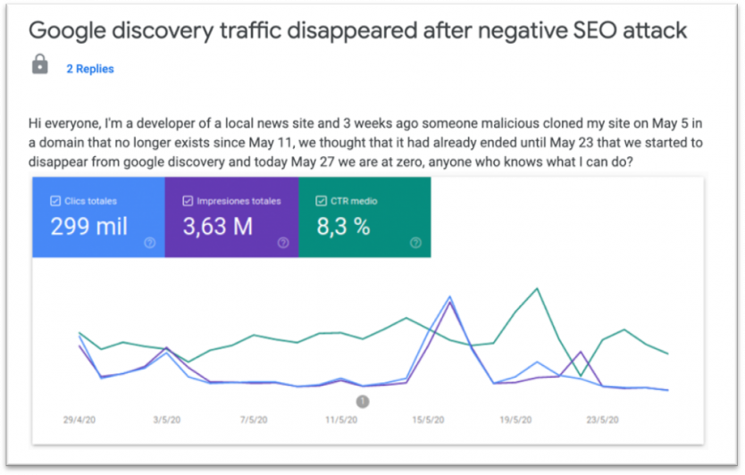 traffic after negative seo attacks