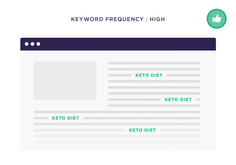 Keyword frequency influences on-page seo