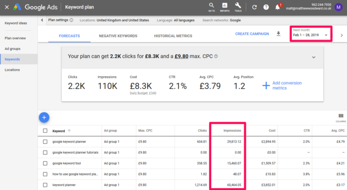 google keyword planner search volumes