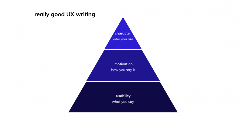 How to bring your product to life with UX writing