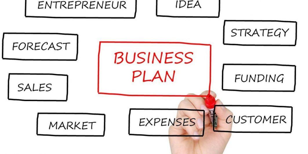Marketing plan - executive summary