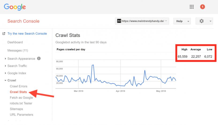 google search console - crawl stats