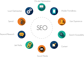 What is SEO - seo tutorial for beginners