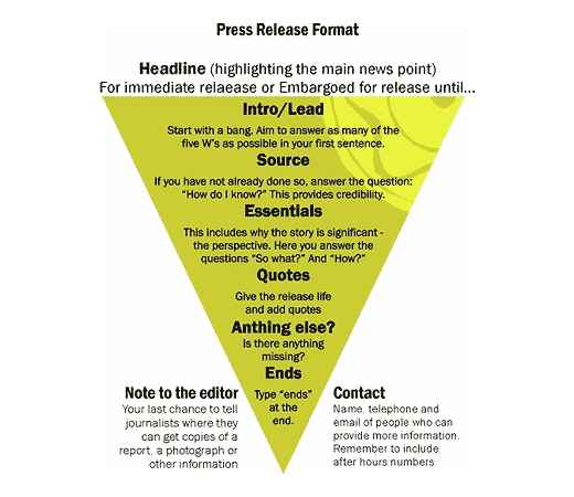 press release guidelines format