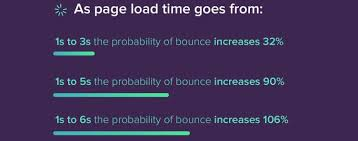 PageSpeed Insights VS Lighthouse: Which One To Use? – BiQ