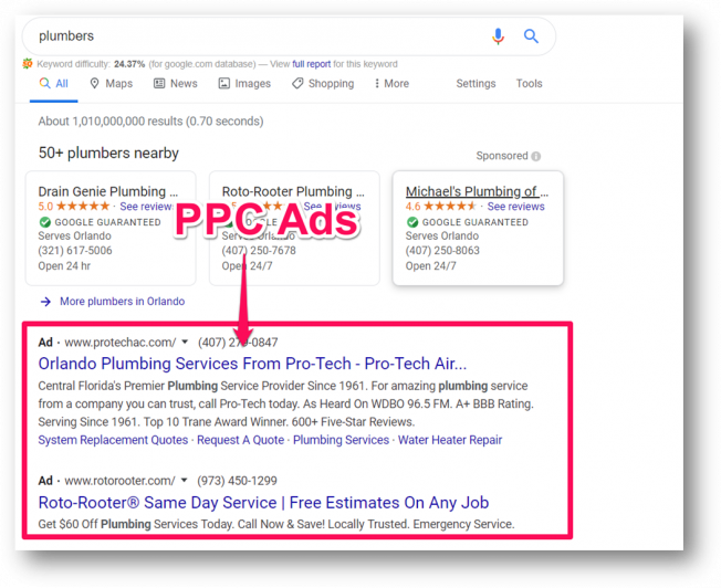 PPC Pricing - What Does PPC Cost in 2020? | HigherVisibility