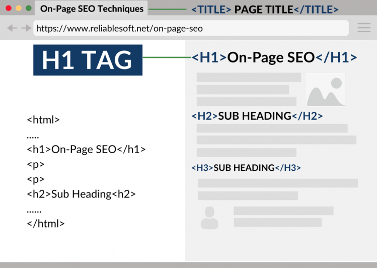 Formatting and headings