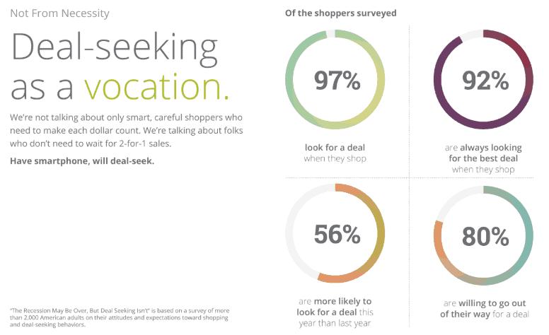 Blackhawk Network Affiliate Marketing Strategies