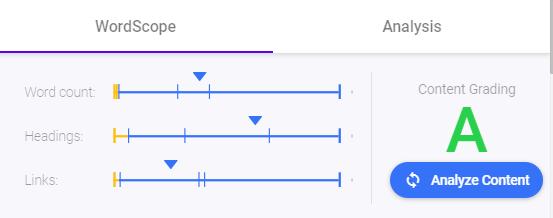 Data on Wordscope section