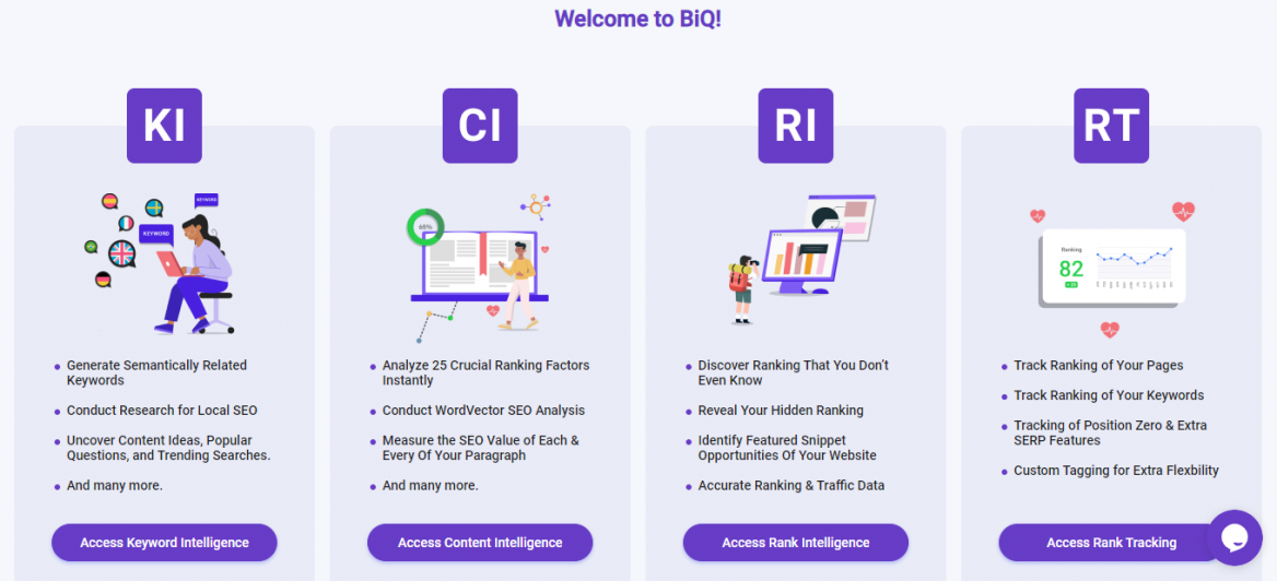 Paid and free SEO tools. You can create free trial account for users who are keen to try out BiQ!