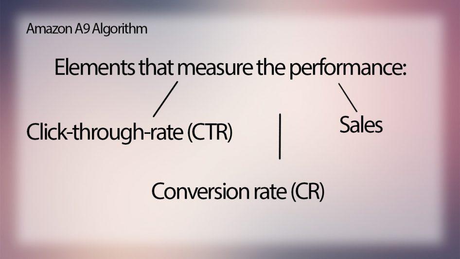 elements that measure performance of amazon SEO