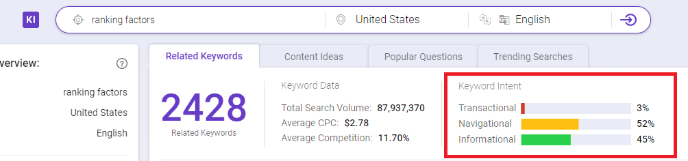Ranking Factors 2: Use BiQ Keyword Intelligence to understand the intent behind each keyword