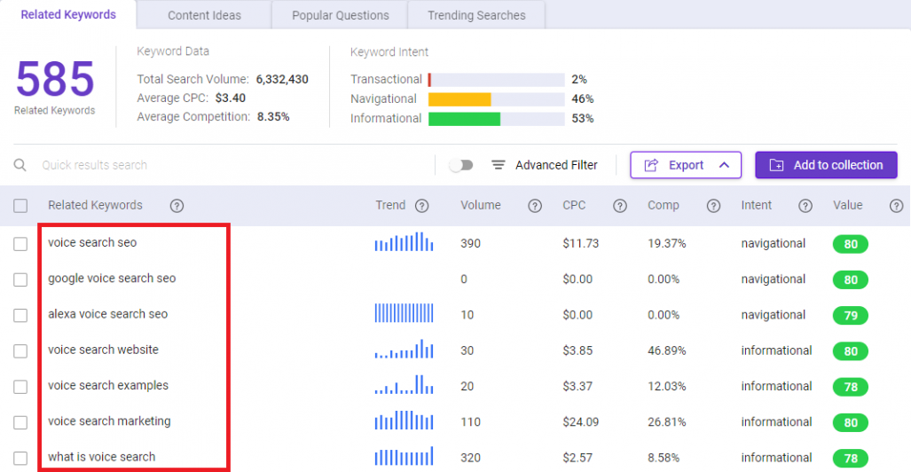 BiQ Keyword Intelligence and the results from the related keywords tab