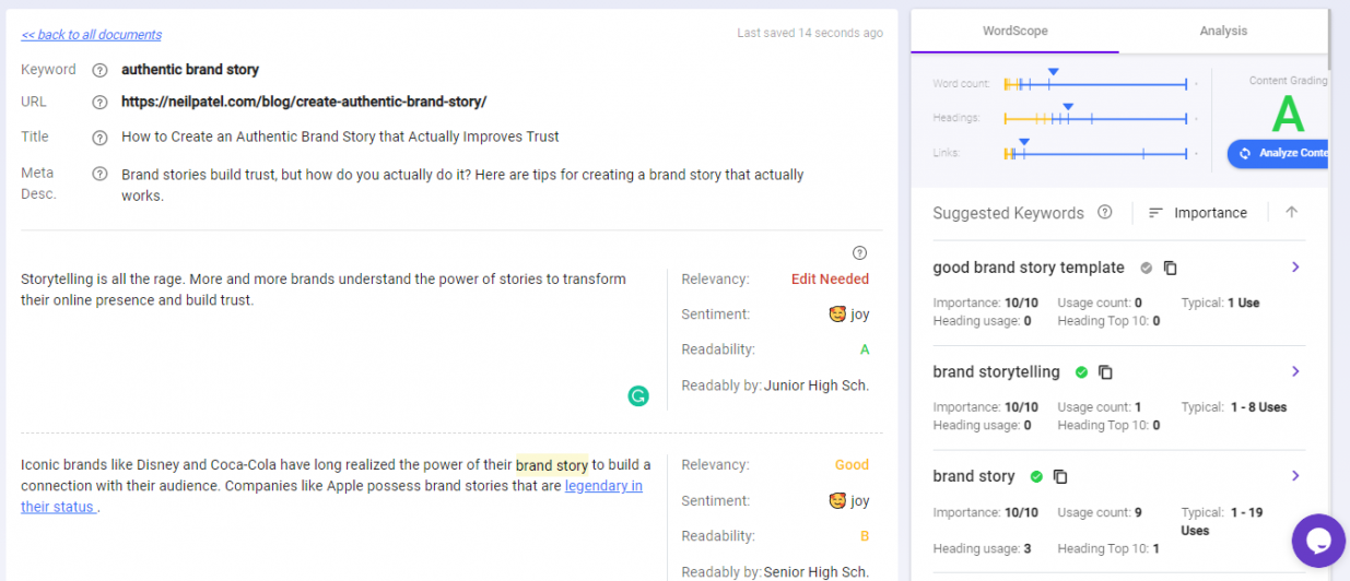 Use BiQ Content Intelligence to edit and reoptimize old content