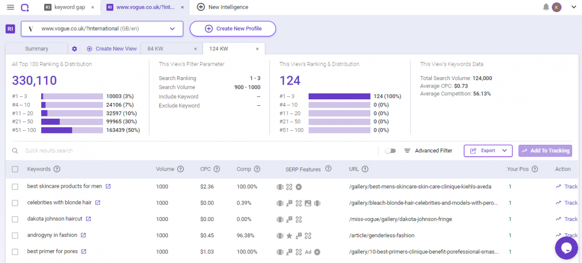 Find your competitor's profitable keywords with the right keyword research tool.