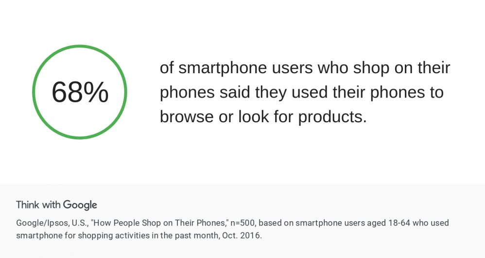 Mobile Shopping Trends and Consumer Behavior - Think With Google