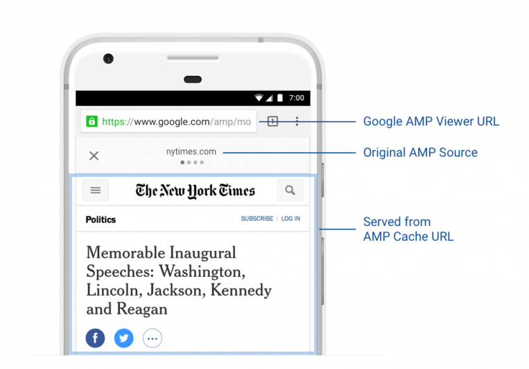 HTTPS For SEO on creating Google AMP Pages