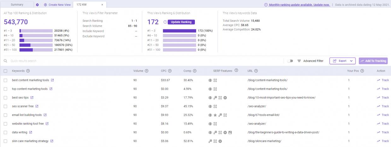 Free keyword rank checker tool by BiQ SEO Suite