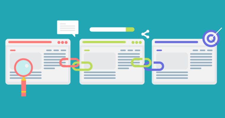 What is an anchor text: Anchor text informs readers what to expect when clicking the text.