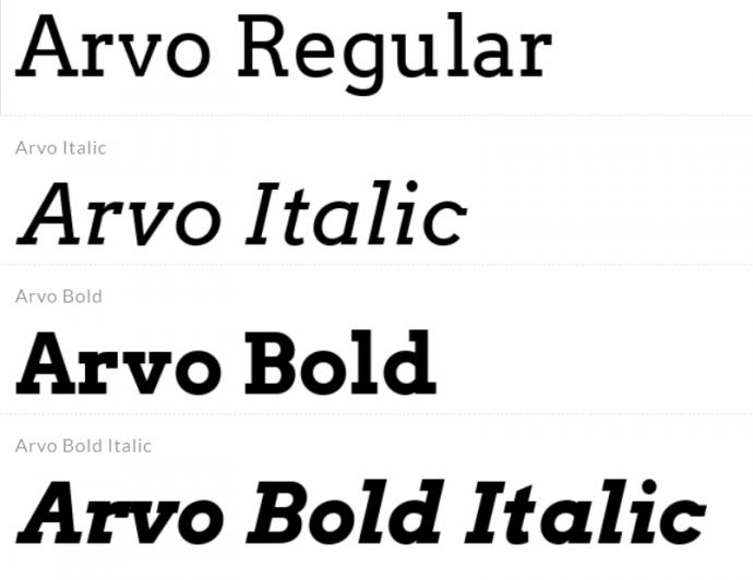 Best fonts for website - Arvo