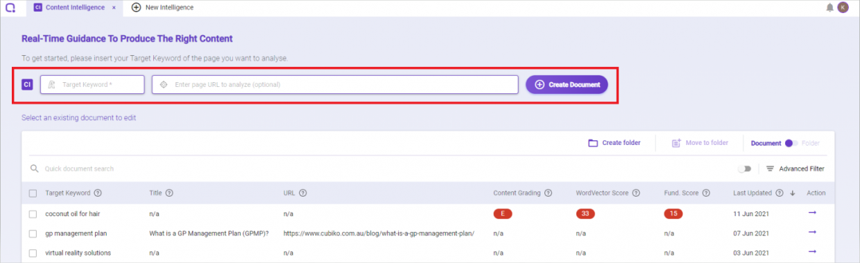 BiQ Content Intelligence URL and keyword search bar