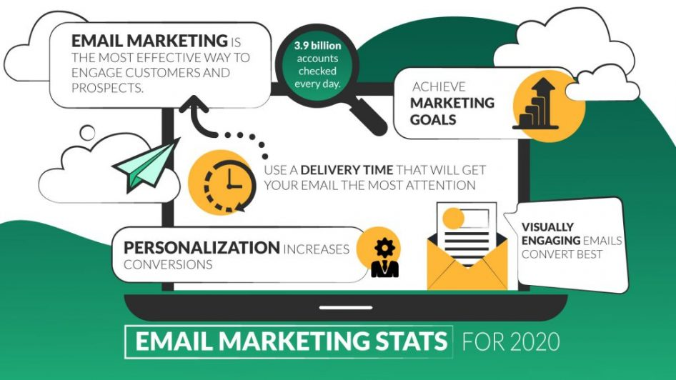 33+ Email Marketing Stats [2020 & 2021 Edition] for Businesses