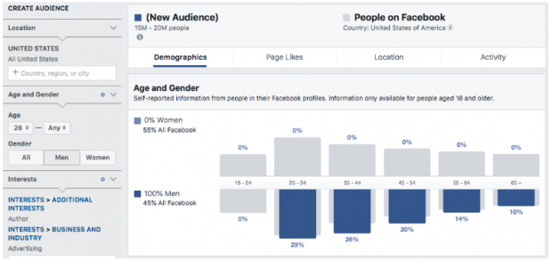 Choose your audience for Facebook Audience Insights
