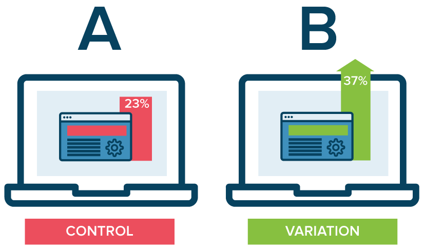 https://www.kdnuggets.com/2018/09/5-things-know-about-ab-testing.html