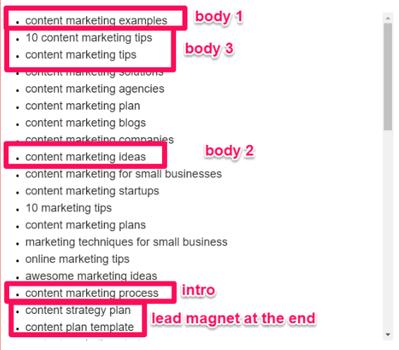 Here's How to Rank for Multiple Keywords with One Piece of Content