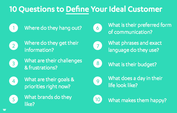 10 Questions to Define Your Ideal Customer