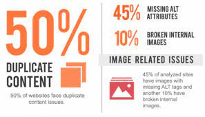 Duplicate Content and Missing ALT Attributes Named Most Common On-Site SEO  Issues | KoMarketing
