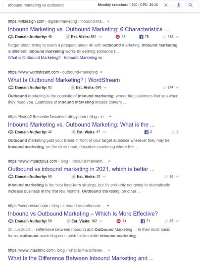 inbound marketing vs outbound on Google SERP