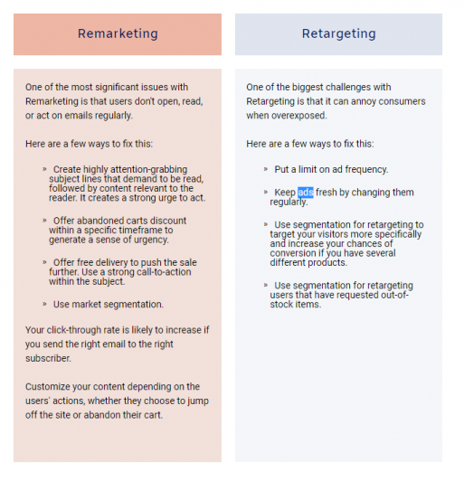 Remarketing vs Retargeting: Differences in responses