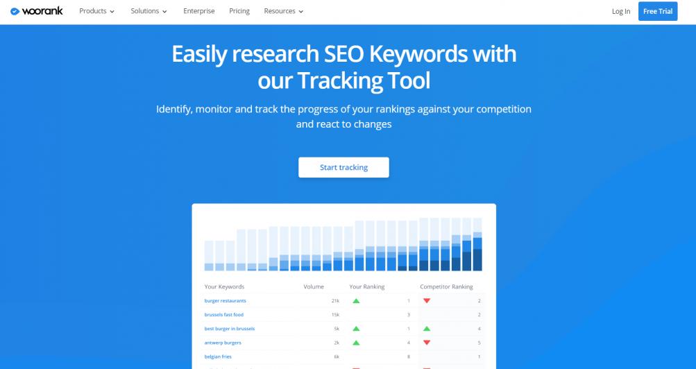 The fifth keyword ranking tool is WooRank