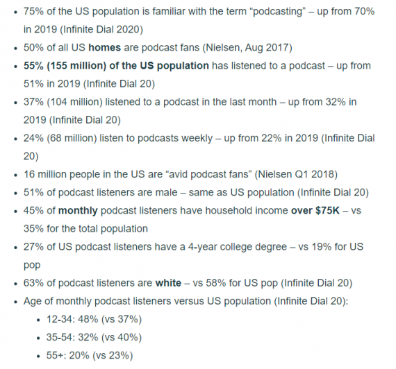 content marketing trends : Podcasts