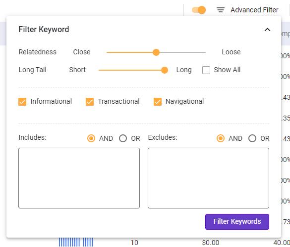 BiQ Keyword Intelligence results after advanced filter